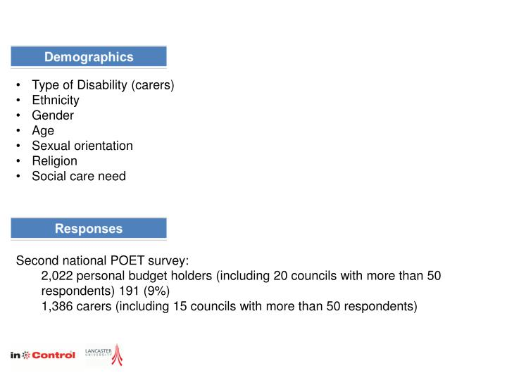 Type of Disability (carers)