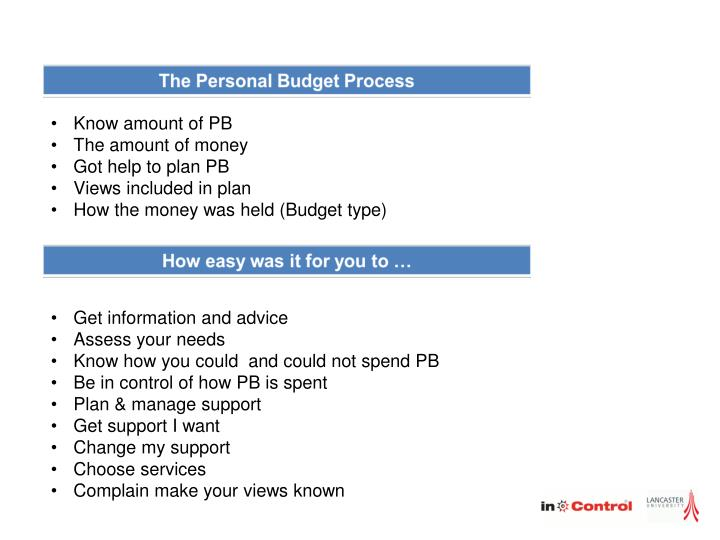 Know amount of PB