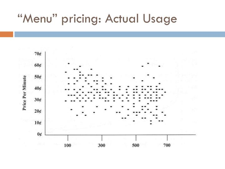 Menu pricing actual usage