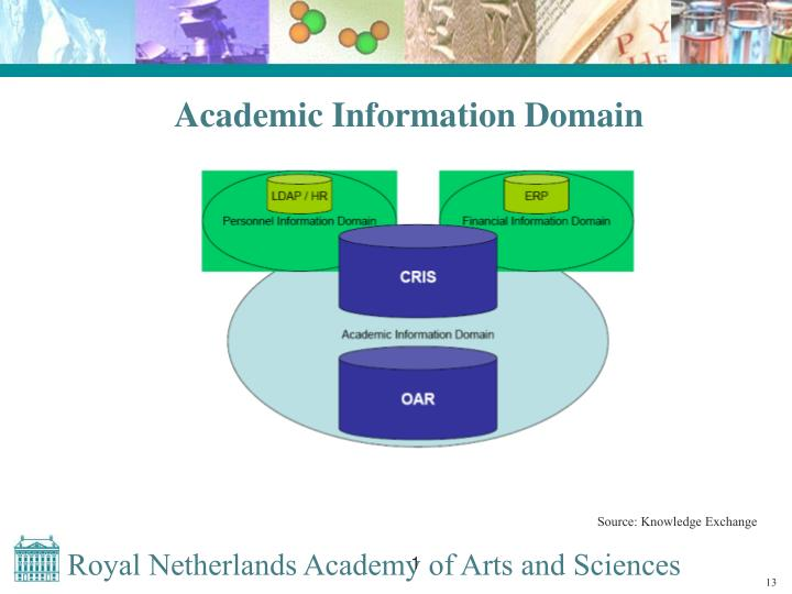 Academic Information Domain