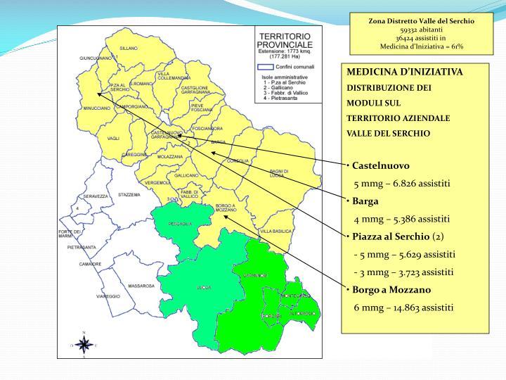 Zona Distretto Valle del Serchio