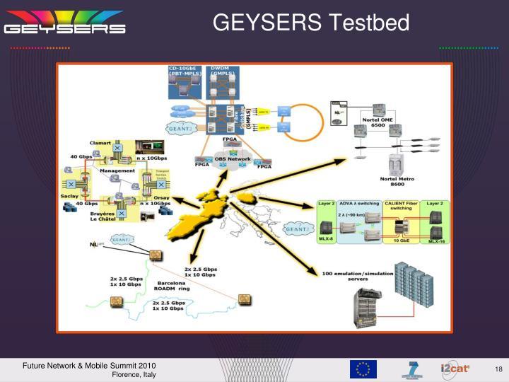 GEYSERS Testbed