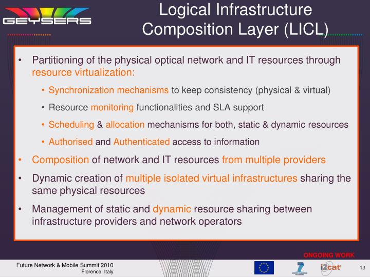 Logical Infrastructure Composition Layer (LICL)