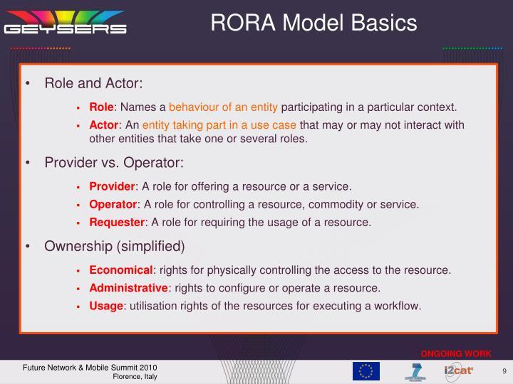 RORA Model Basics