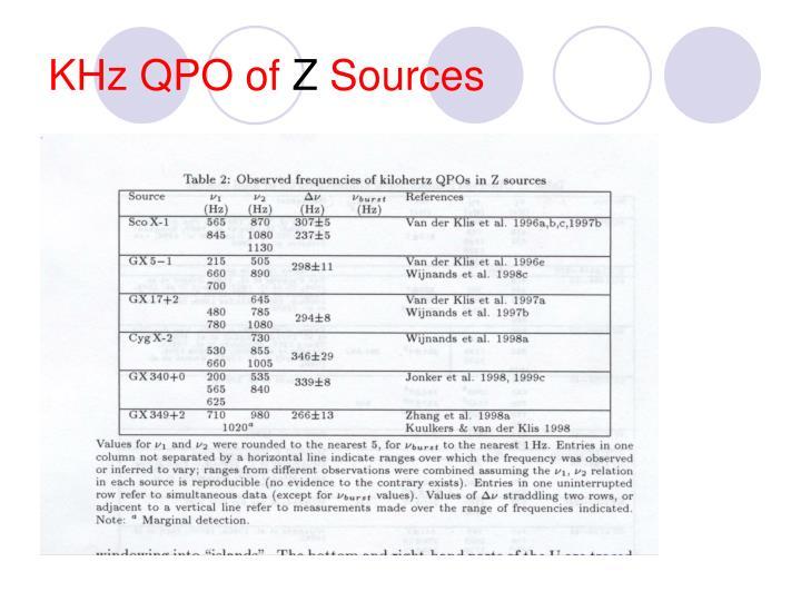 KHz QPO of