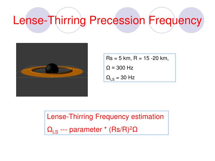 Lense-Thirring Precession Frequency