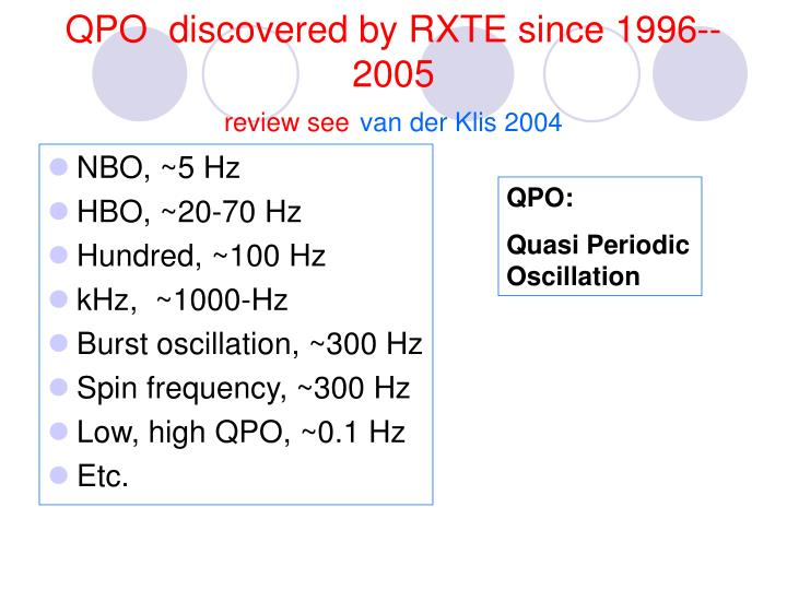 QPO  discovered by RXTE since 1996--2005