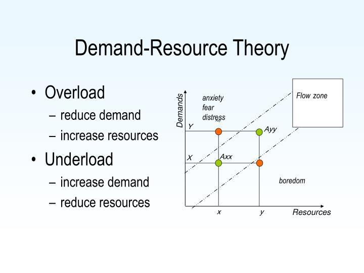 Demand-Resource Theory