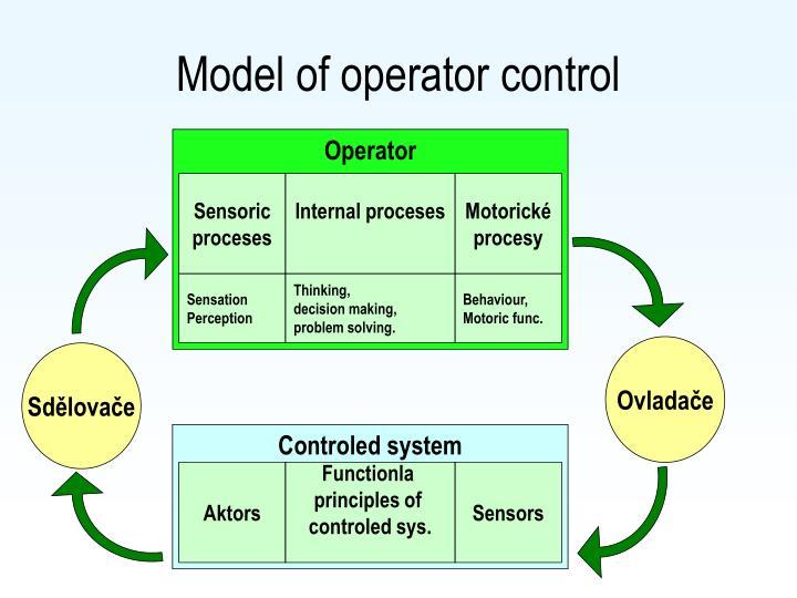 Model of operator control