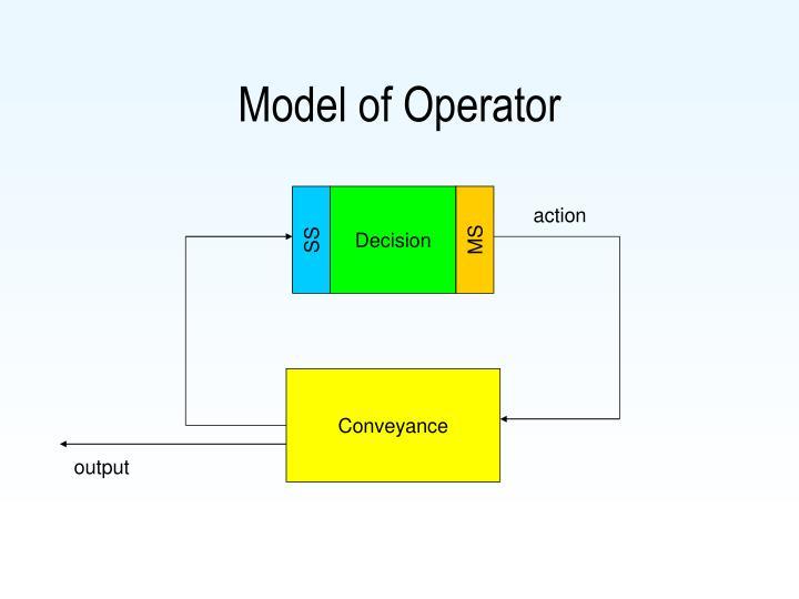 Model of Operator