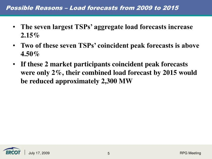 Possible Reasons – Load forecasts from 2009 to 2015