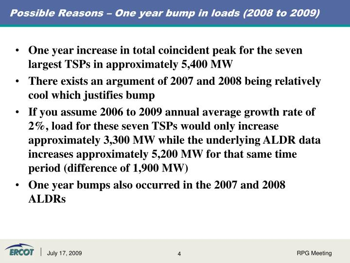 Possible Reasons – One year bump in loads (2008 to 2009)