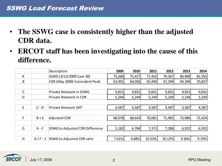 SSWG Load Forecast Review