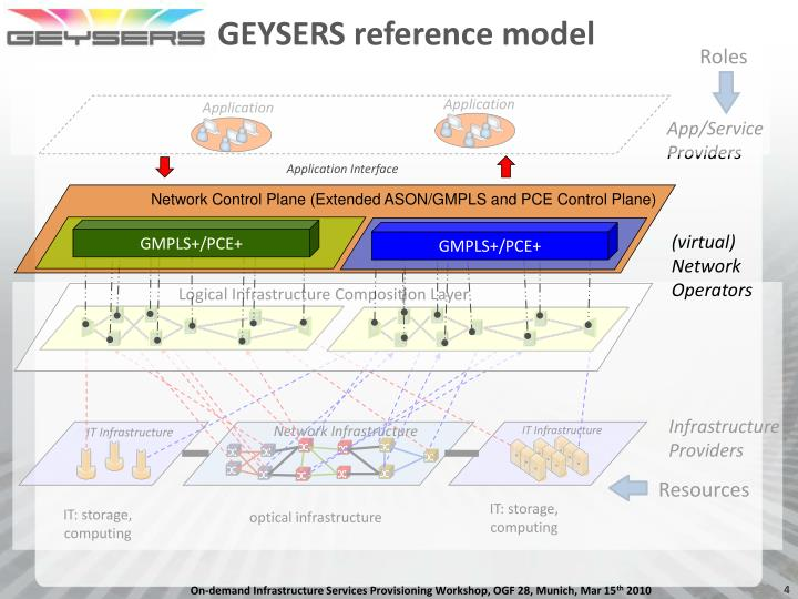 GEYSERS reference model