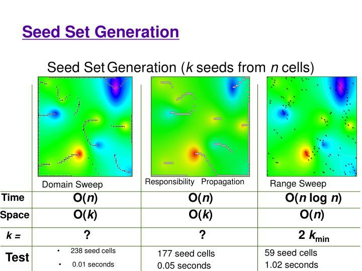 Seed Set Generation