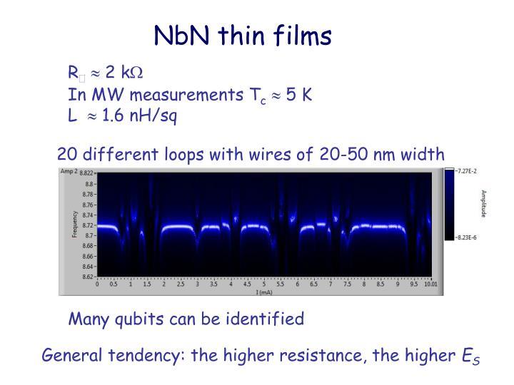 NbN thin films