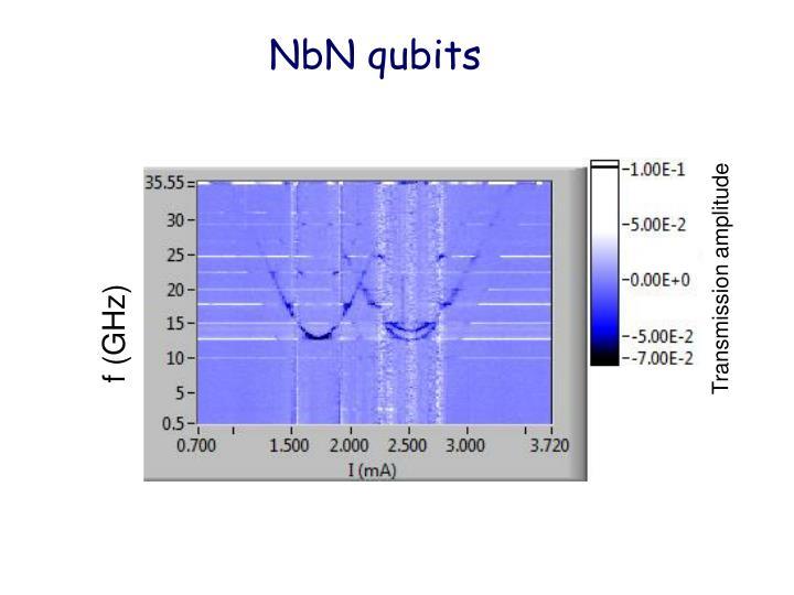 NbN qubits