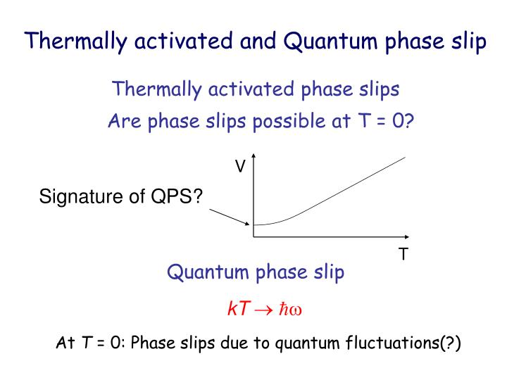 Thermally activated and Quantum phase slip
