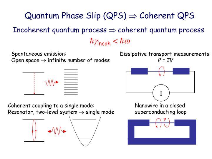 Quantum Phase Slip (QPS)