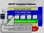 gstat analytical platform