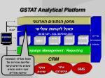 gstat analytical platform1