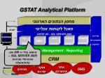 gstat analytical platform2