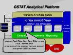 gstat analytical platform3