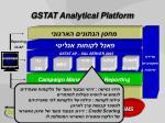 gstat analytical platform4