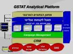 gstat analytical platform6