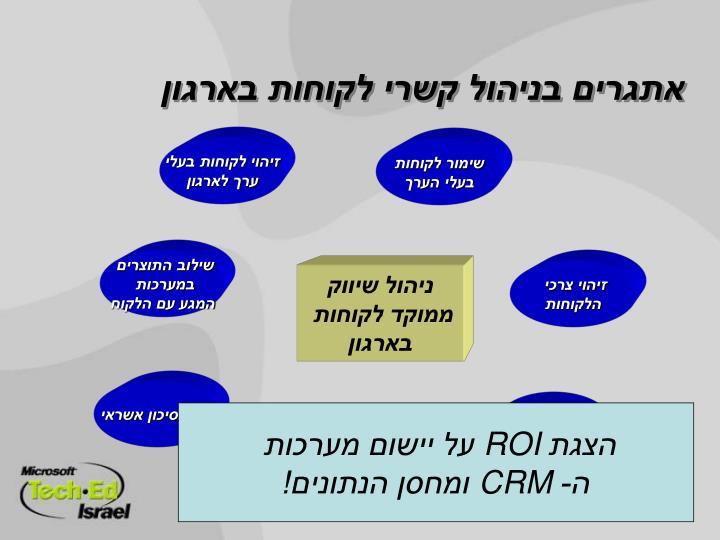אתגרים בניהול קשרי לקוחות בארגון
