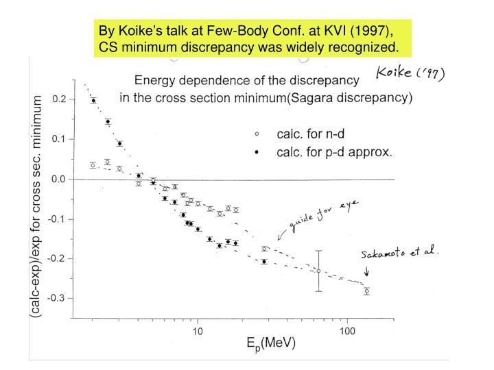 By Koike's talk at Few-Body Conf. at KVI (1997),