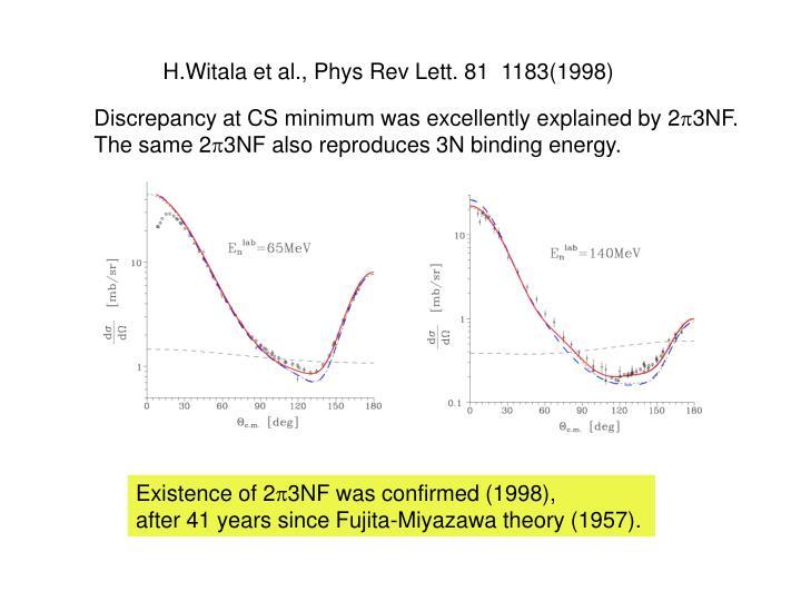 H.Witala et al., Phys Rev Lett. 81  1183(1998)