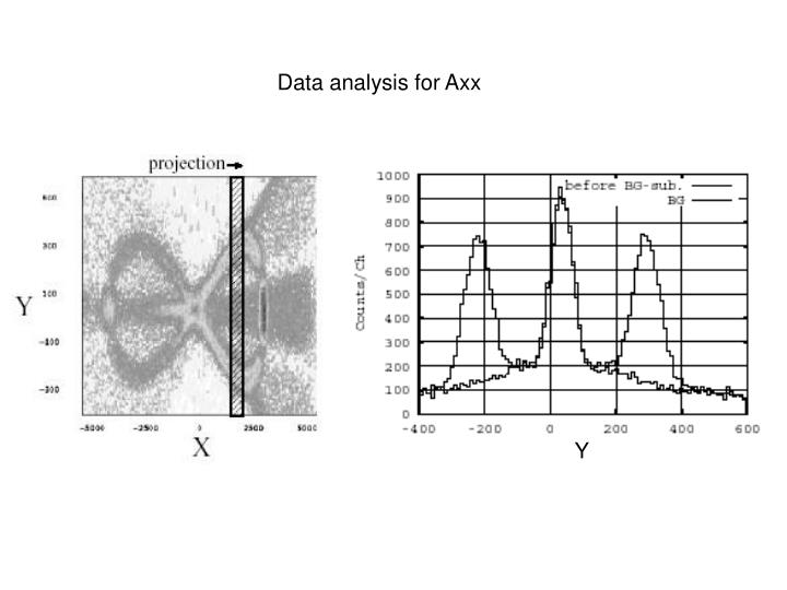 Data analysis for Axx