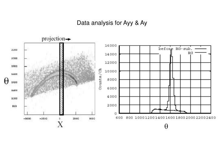 Data analysis for Ayy & Ay