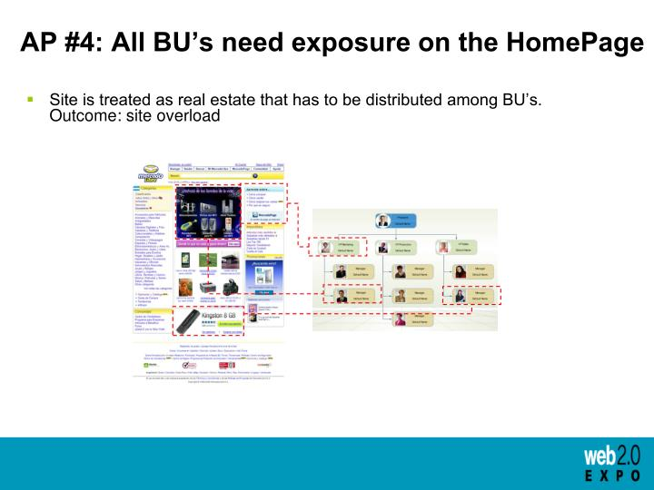 AP #4: All BU's need exposure on the HomePage