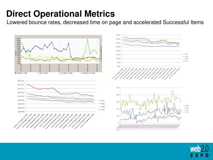 Direct Operational Metrics