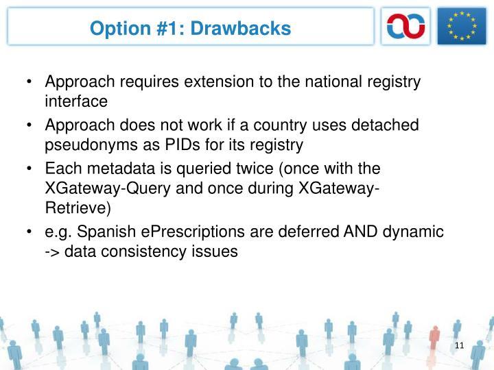 Option #1: Drawbacks