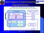 block diagram of superconducting integrated receiver