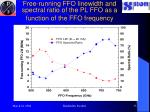 free running ffo linewidth and spectral ratio of the pl ffo as a function of the ffo frequency
