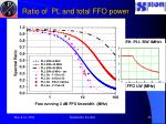 ratio of pl and total ffo power