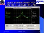 spectra of the nb aln nbn ffo at 597 ghz f 3 5 mhz sr 70