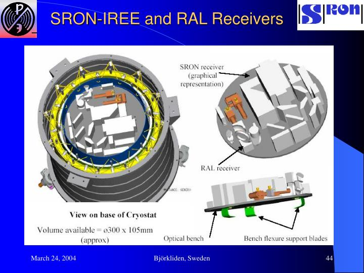SRON-IREE and RAL Receivers
