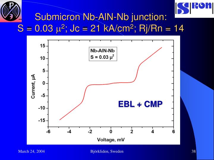 Submicron Nb-AlN-Nb junction: