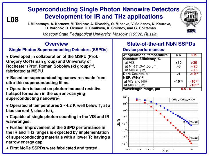 Superconducting Single Photon Nanowire Detectors