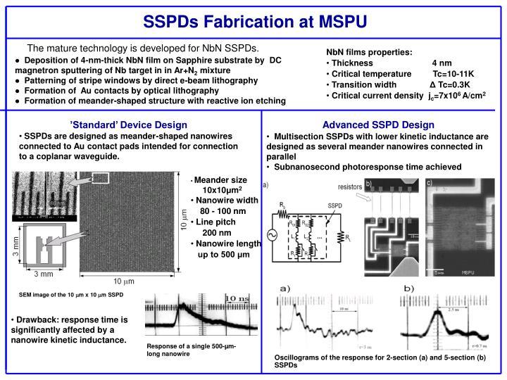 SSPDs Fabrication at MSPU