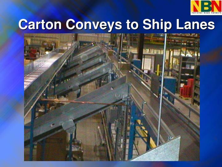 Carton Conveys to Ship Lanes