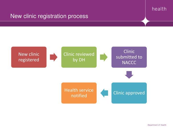 New clinic registration process