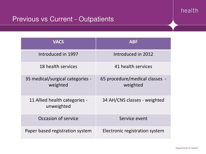 Previous vs Current - Outpatients