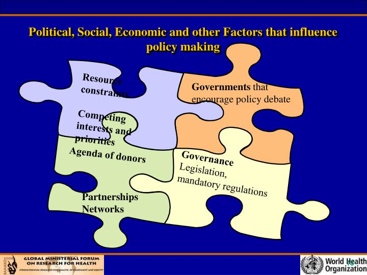 Political, Social, Economic and other Factors that influence policy making