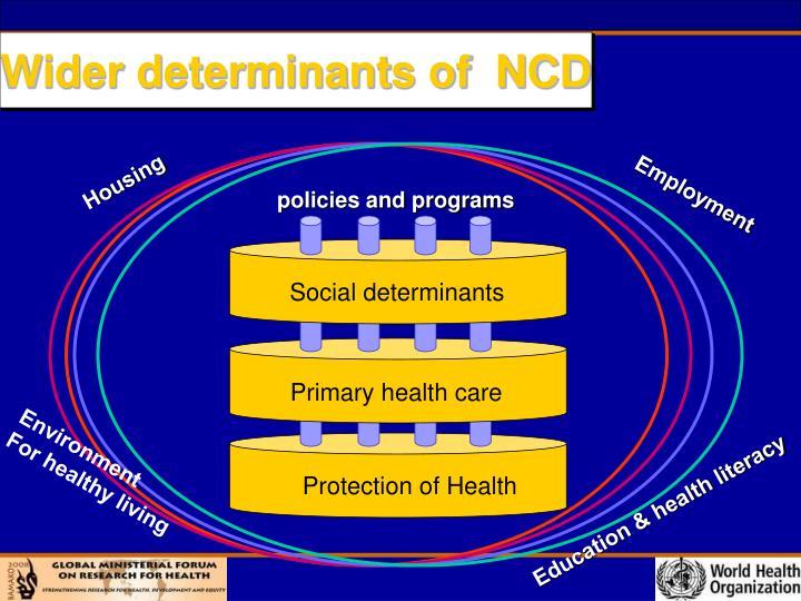 Wider determinants of  NCD